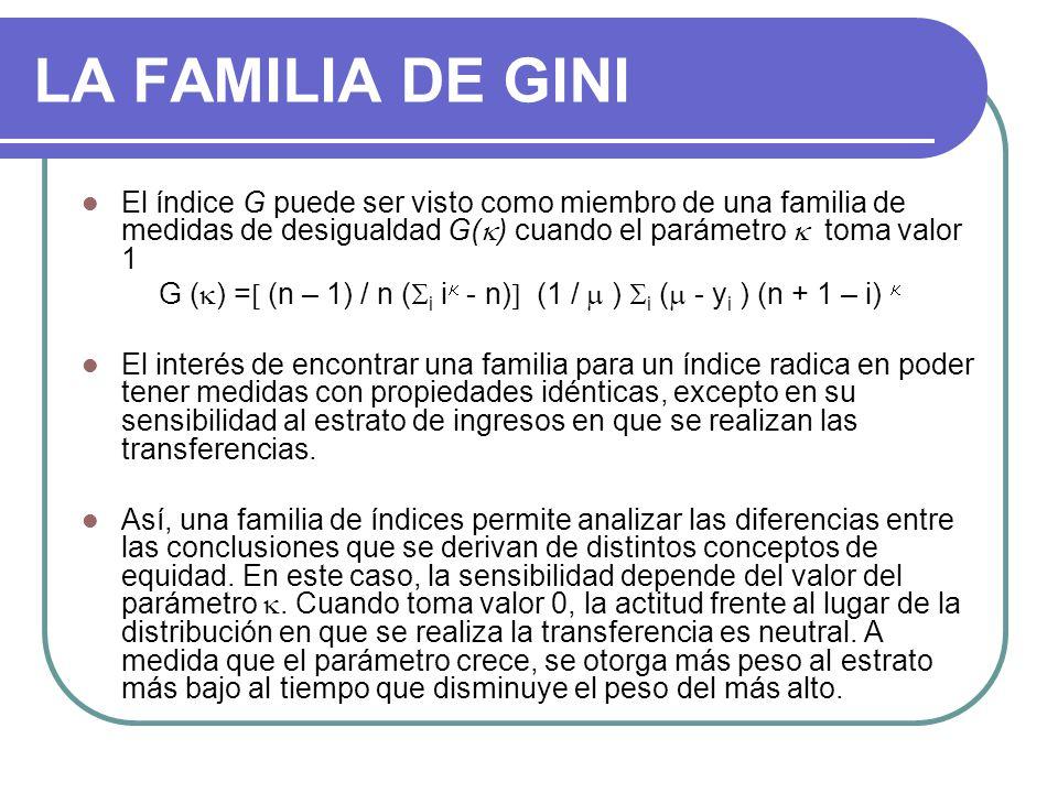 LA FAMILIA DE GINI El índice G puede ser visto como miembro de una familia de medidas de desigualdad G( ) cuando el parámetro toma valor 1 G ( ) = (n – 1) / n ( i i - n) (1 / ) i ( - y i ) (n + 1 – i) El interés de encontrar una familia para un índice radica en poder tener medidas con propiedades idénticas, excepto en su sensibilidad al estrato de ingresos en que se realizan las transferencias.