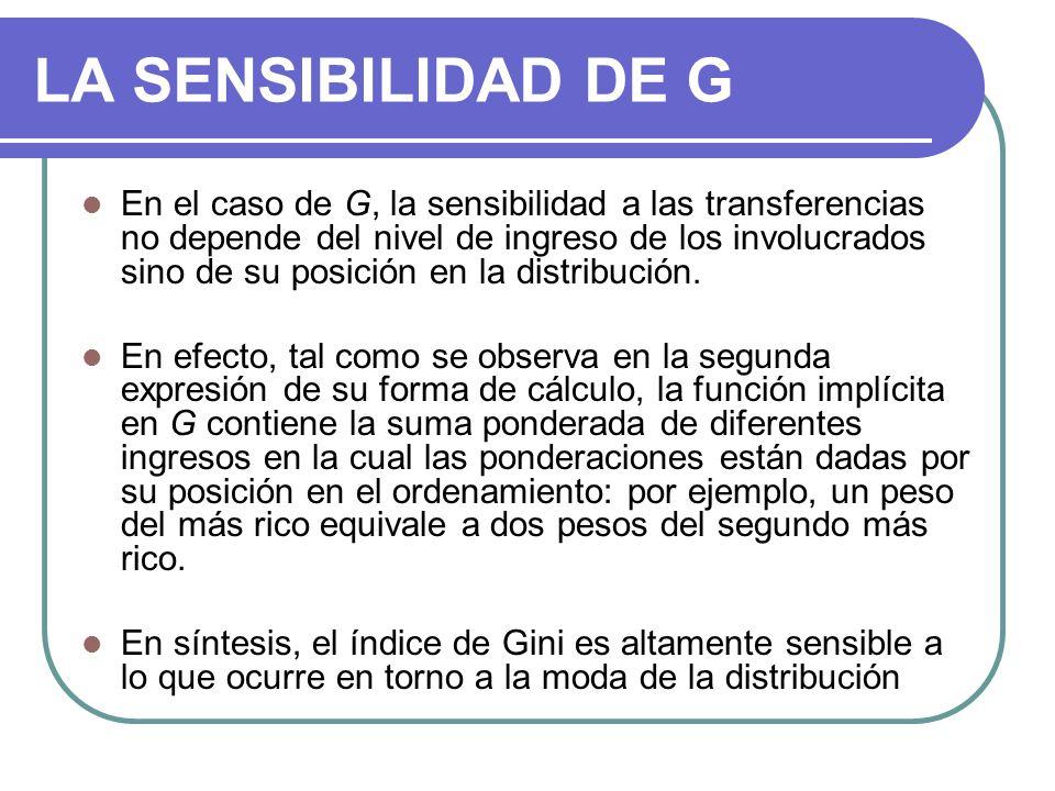 LA SENSIBILIDAD DE G En el caso de G, la sensibilidad a las transferencias no depende del nivel de ingreso de los involucrados sino de su posición en la distribución.