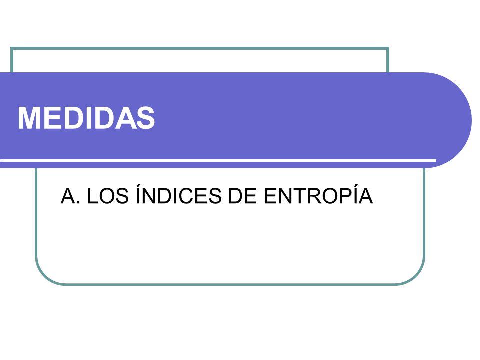 MEDIDAS A. LOS ÍNDICES DE ENTROPÍA
