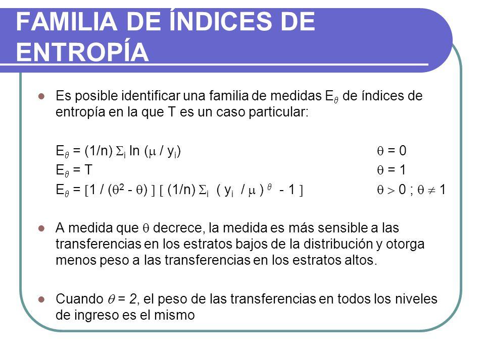 FAMILIA DE ÍNDICES DE ENTROPÍA Es posible identificar una familia de medidas E de índices de entropía en la que T es un caso particular: E = (1/n) i ln ( / y i ) = 0 E = T = 1 E = 1 / ( 2 - ) (1/n) i ( y i / ) - 1 0 ; 1 A medida que decrece, la medida es más sensible a las transferencias en los estratos bajos de la distribución y otorga menos peso a las transferencias en los estratos altos.