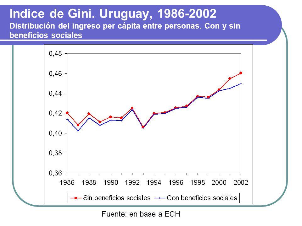 POR LO TANTO… Tenemos que definir si queremos estudiar los ingresos del trabajo, los del hogar, etc.