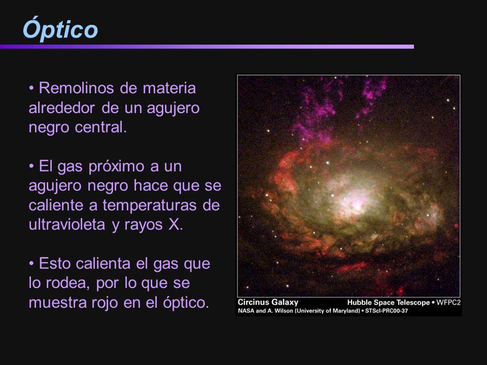 Óptico Remolinos de materia alrededor de un agujero negro central. El gas próximo a un agujero negro hace que se caliente a temperaturas de ultraviole