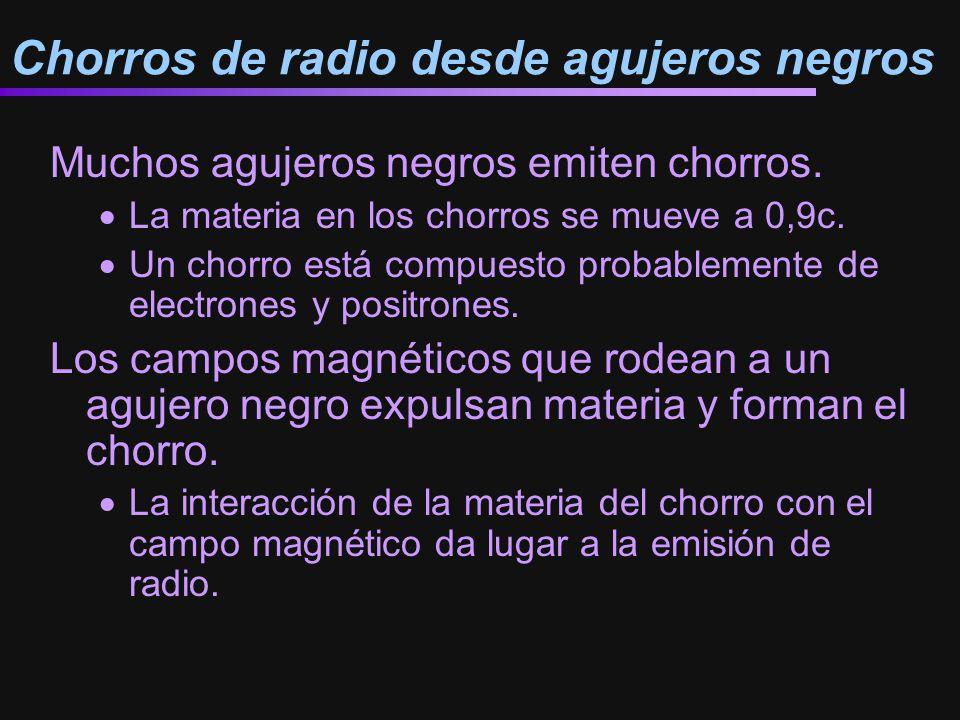 Chorros de radio desde agujeros negros Muchos agujeros negros emiten chorros.