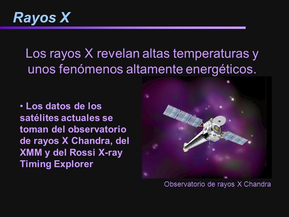 Rayos X Los rayos X revelan altas temperaturas y unos fenómenos altamente energéticos.