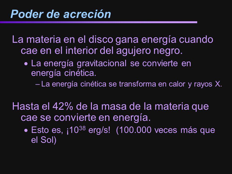 Poder de acreción La materia en el disco gana energía cuando cae en el interior del agujero negro. La energía gravitacional se convierte en energía ci