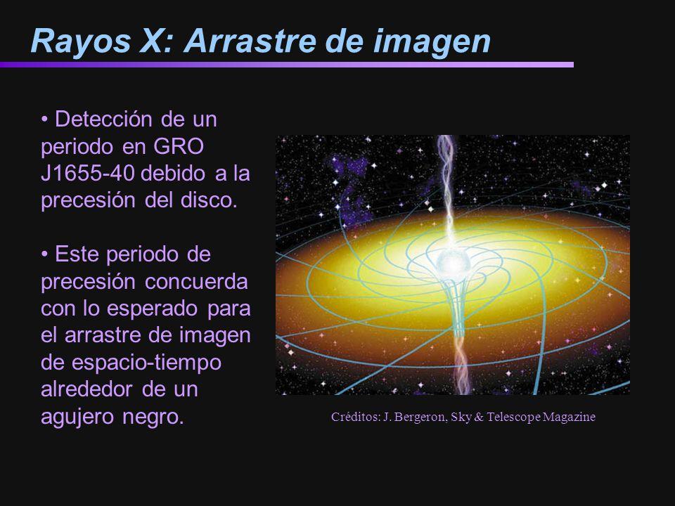 Rayos X: Arrastre de imagen Detección de un periodo en GRO J1655-40 debido a la precesión del disco. Este periodo de precesión concuerda con lo espera