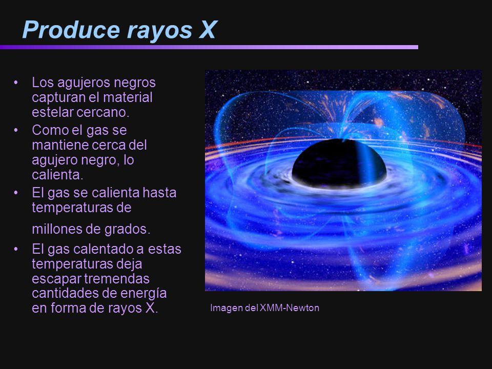 Los agujeros negros capturan el material estelar cercano. Como el gas se mantiene cerca del agujero negro, lo calienta. El gas se calienta hasta tempe