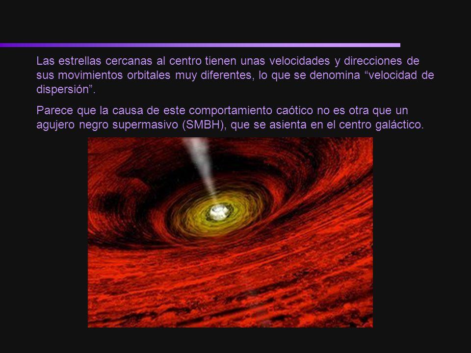 Las estrellas cercanas al centro tienen unas velocidades y direcciones de sus movimientos orbitales muy diferentes, lo que se denomina velocidad de dispersión.