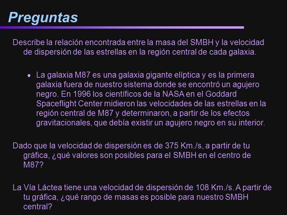 Preguntas Describe la relación encontrada entre la masa del SMBH y la velocidad de dispersión de las estrellas en la región central de cada galaxia.