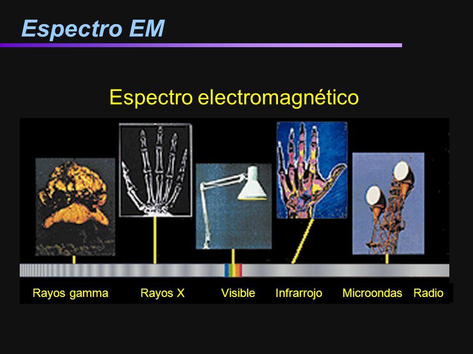 Espectro EM Espectro electromagnético Rayos gamma Rayos X Visible Infrarrojo Microondas Radio