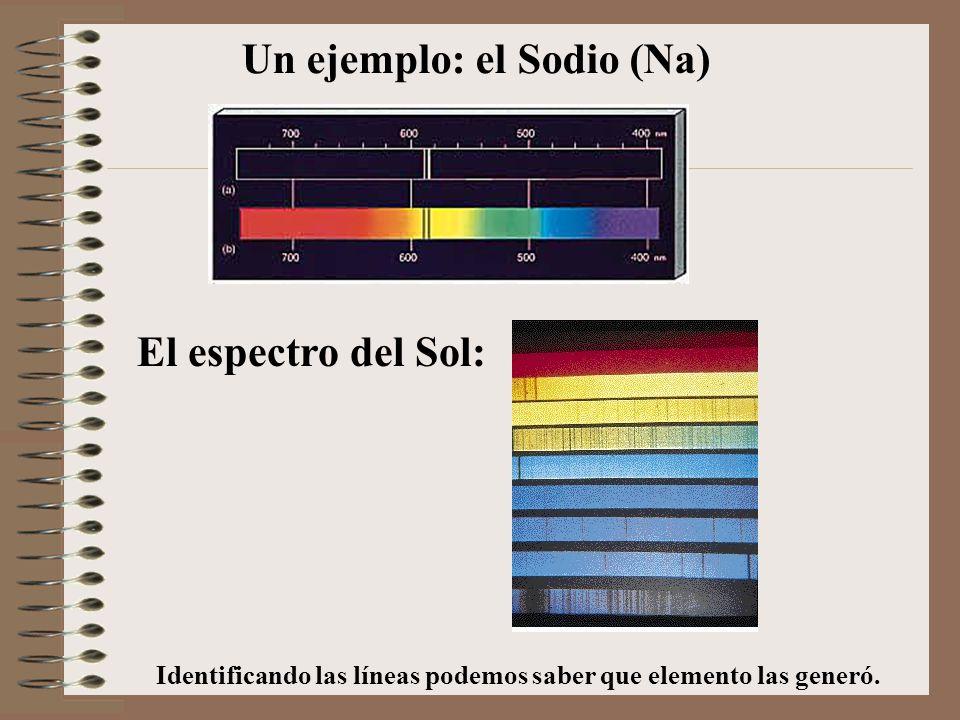 Un ejemplo: el Sodio (Na) El espectro del Sol: Identificando las líneas podemos saber que elemento las generó.