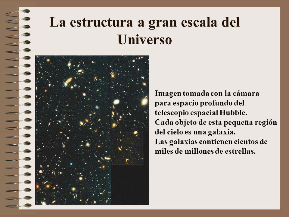 La estructura a gran escala del Universo Imagen tomada con la cámara para espacio profundo del telescopio espacial Hubble. Cada objeto de esta pequeña