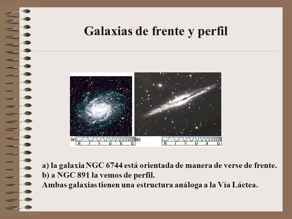Galaxias de frente y perfil a) la galaxia NGC 6744 está orientada de manera de verse de frente. b) a NGC 891 la vemos de perfil. Ambas galaxias tienen