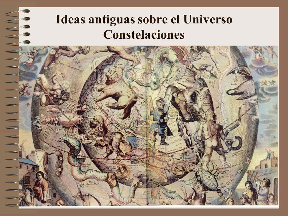 Ideas antiguas sobre el Universo Constelaciones