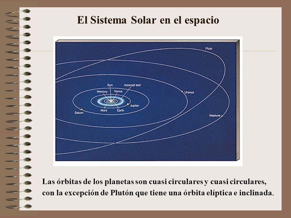 El Sistema Solar en el espacio Las órbitas de los planetas son cuasi circulares y cuasi circulares, con la excepción de Plutón que tiene una órbita el