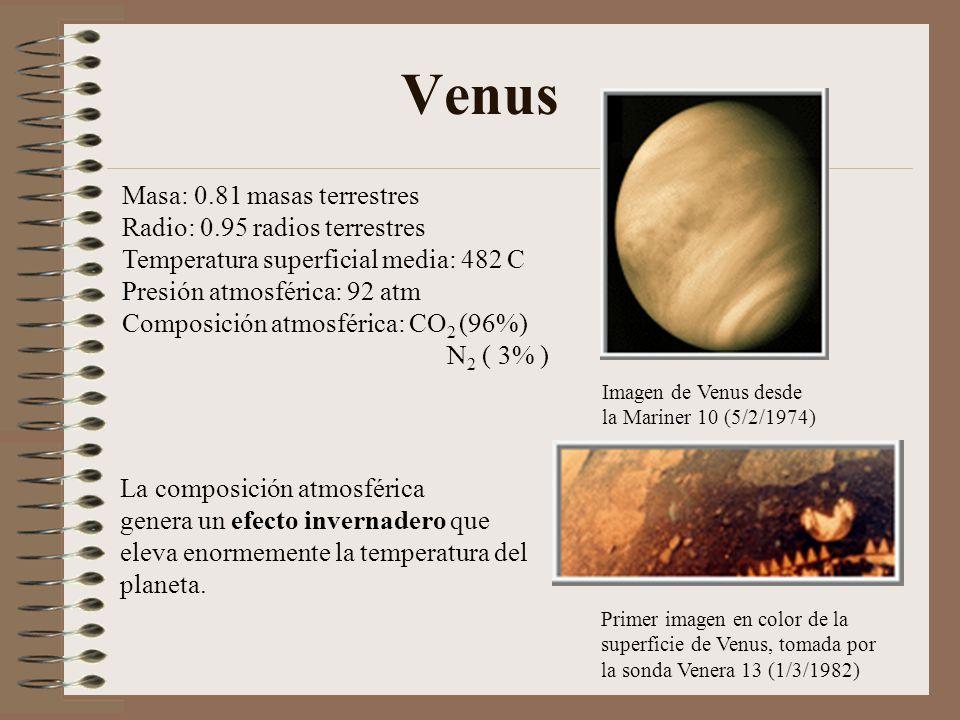 Venus Masa: 0.81 masas terrestres Radio: 0.95 radios terrestres Temperatura superficial media: 482 C Presión atmosférica: 92 atm Composición atmosféri