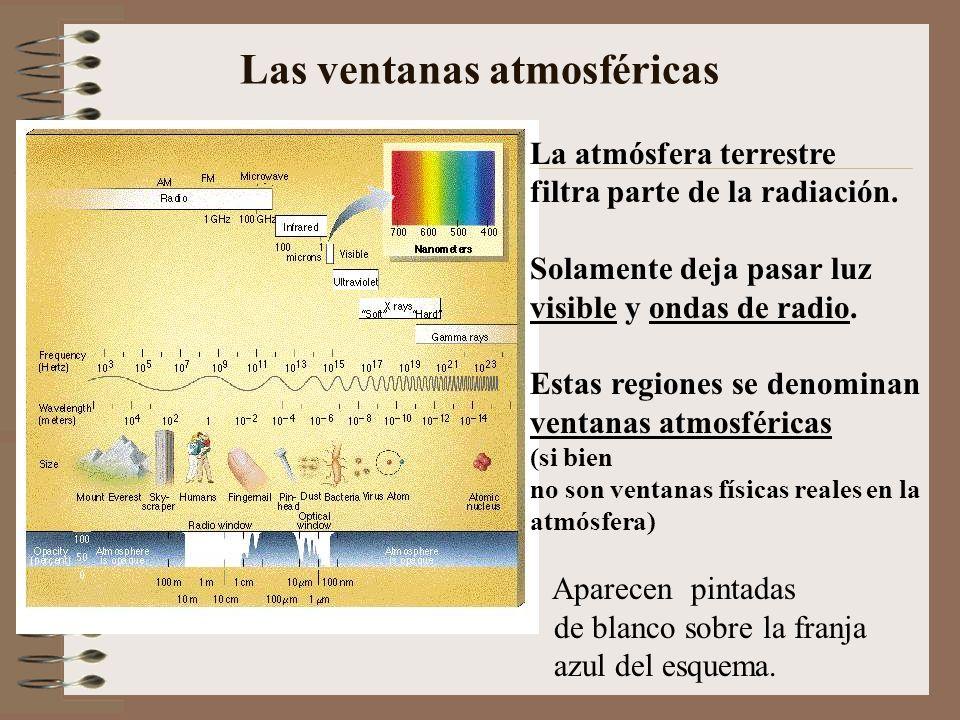 Las ventanas atmosféricas La atmósfera terrestre filtra parte de la radiación. Solamente deja pasar luz visible y ondas de radio. Estas regiones se de