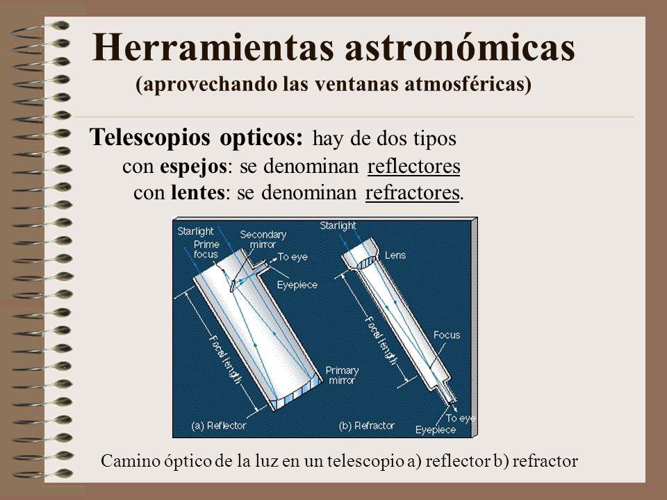 Herramientas astronómicas (aprovechando las ventanas atmosféricas) Telescopios opticos: hay de dos tipos con espejos: se denominan reflectores con len