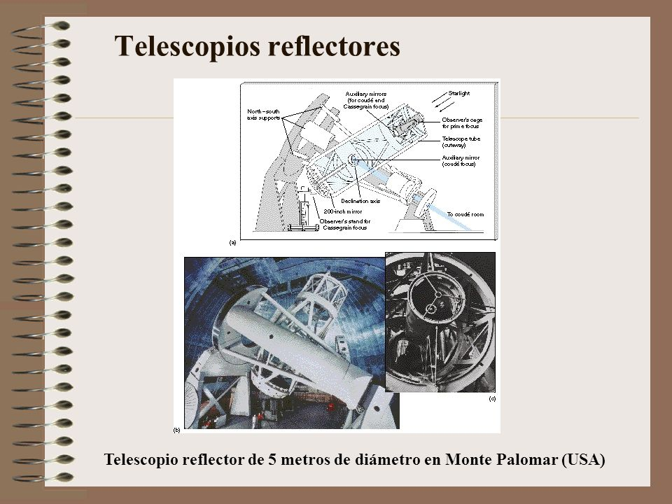 Telescopios refractores Telescopio refractor de 1 metro de diámetro Observatorio de Yerkes.