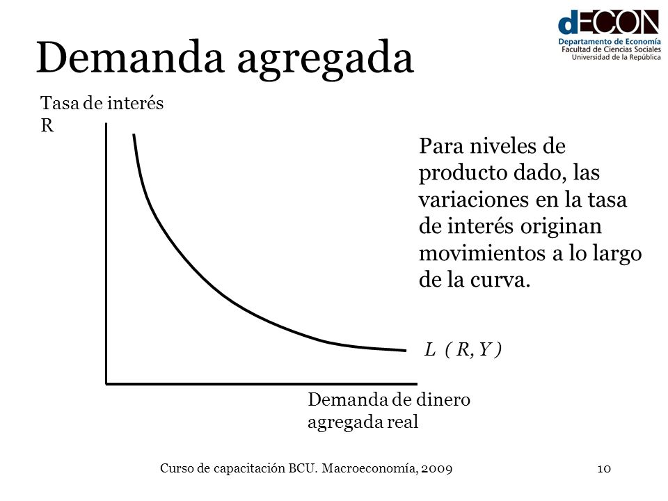 Curso de capacitación BCU. Macroeconomía, 200910 Demanda agregada L ( R, Y ) Demanda de dinero agregada real Tasa de interés R Para niveles de product