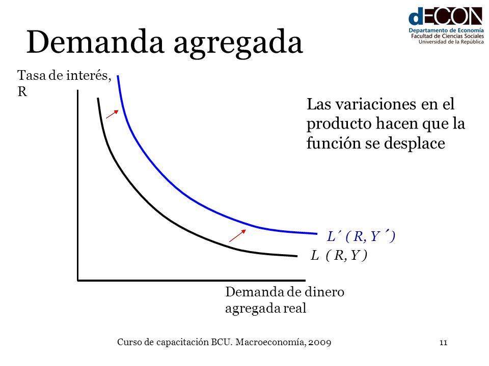 Curso de capacitación BCU. Macroeconomía, 200911 Demanda agregada Demanda de dinero agregada real Tasa de interés, R L ( R, Y ) L´ ( R, Y ´ ) Las vari