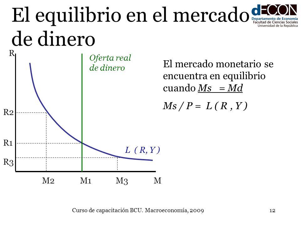 Curso de capacitación BCU. Macroeconomía, 200912 El equilibrio en el mercado de dinero M R L ( R, Y ) Oferta real de dinero El mercado monetario se en