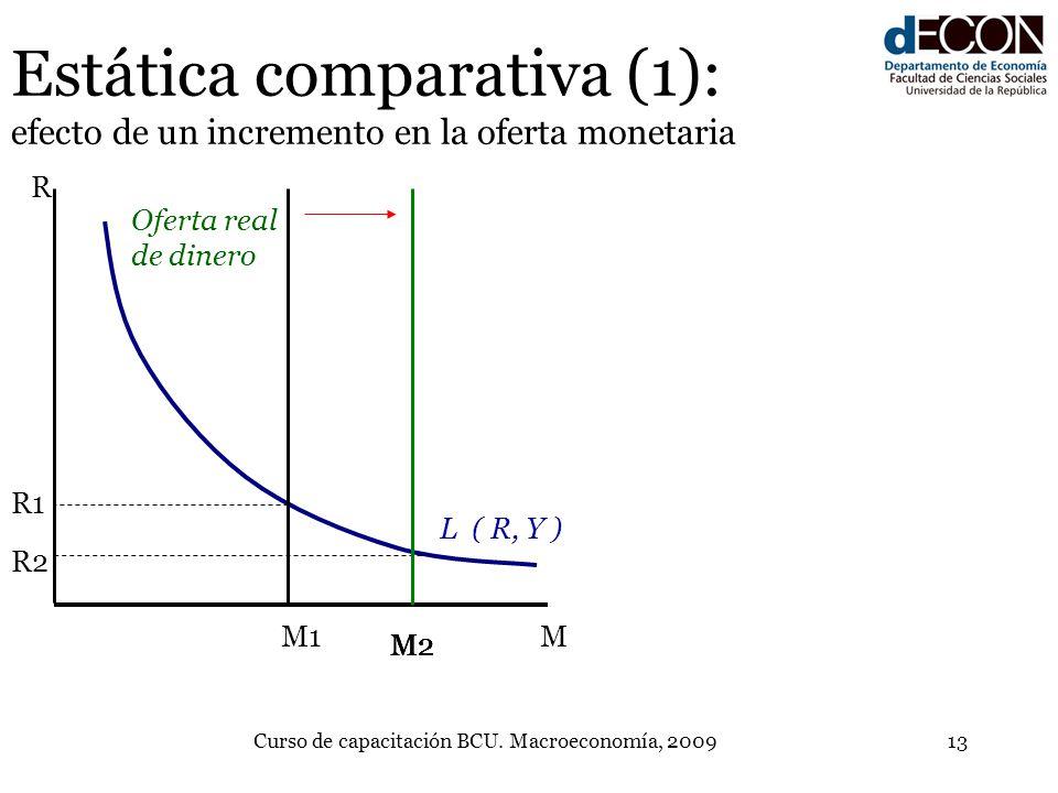 Curso de capacitación BCU. Macroeconomía, 200913 Estática comparativa (1): efecto de un incremento en la oferta monetaria M R L ( R, Y ) Oferta real d