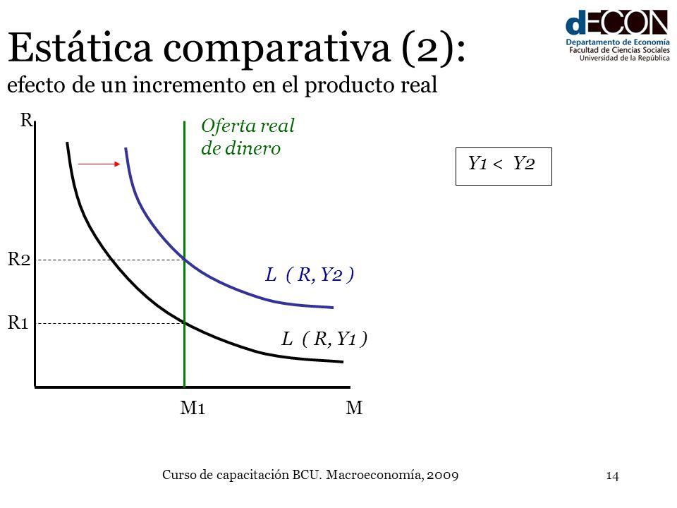 Curso de capacitación BCU. Macroeconomía, 200914 M R L ( R, Y1 ) Oferta real de dinero R1 M1 Y1 < Y2 Estática comparativa (2): efecto de un incremento