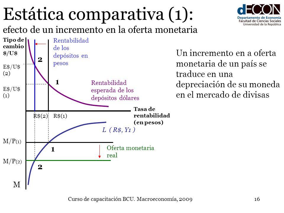 Curso de capacitación BCU. Macroeconomía, 200916 L ( R$, Y1 ) Rentabilidad de los depósitos en pesos Un incremento en a oferta monetaria de un país se