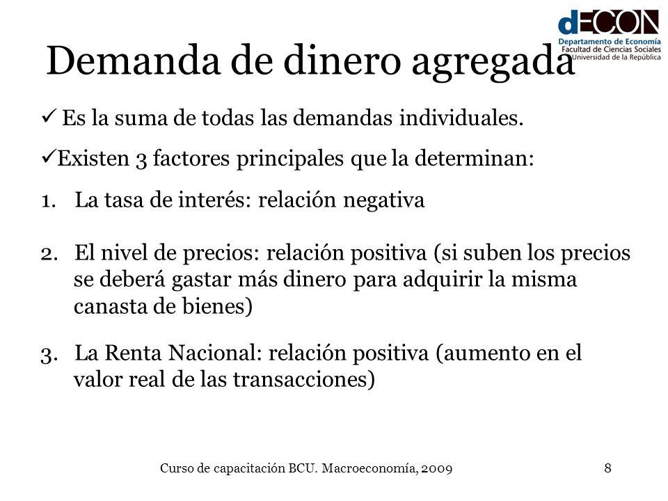 Curso de capacitación BCU. Macroeconomía, 20098 Demanda de dinero agregada Es la suma de todas las demandas individuales. Existen 3 factores principal