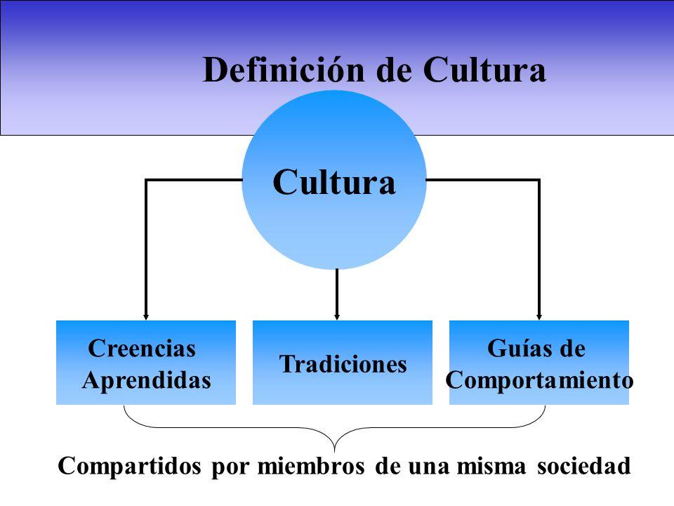 Tipos de Cultura Colectivistas La gente subordina sus metas personales por las metas establecidas por el grupo.