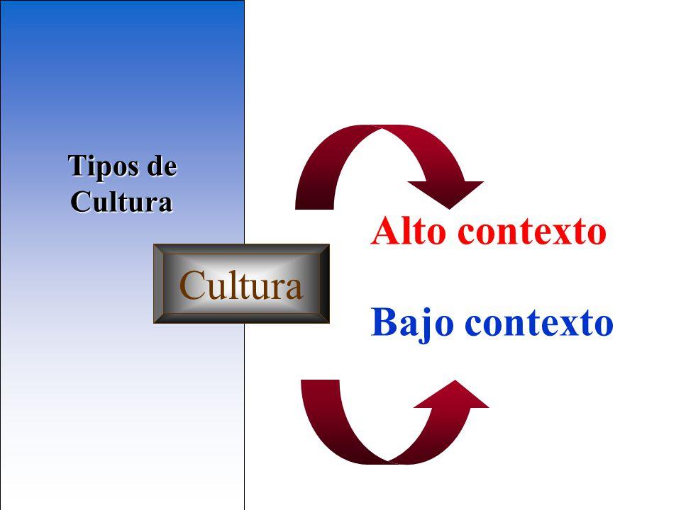 Tipos de Cultura Edward T.