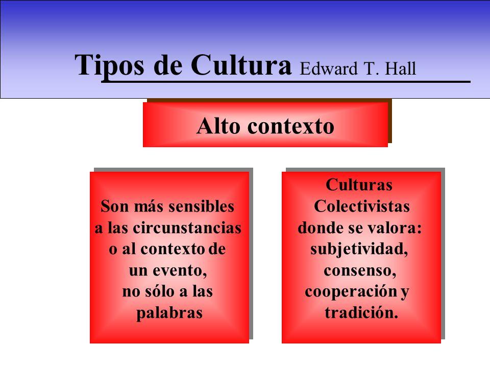 Elementos de la cultura Lenguaje Símbolos Rituales