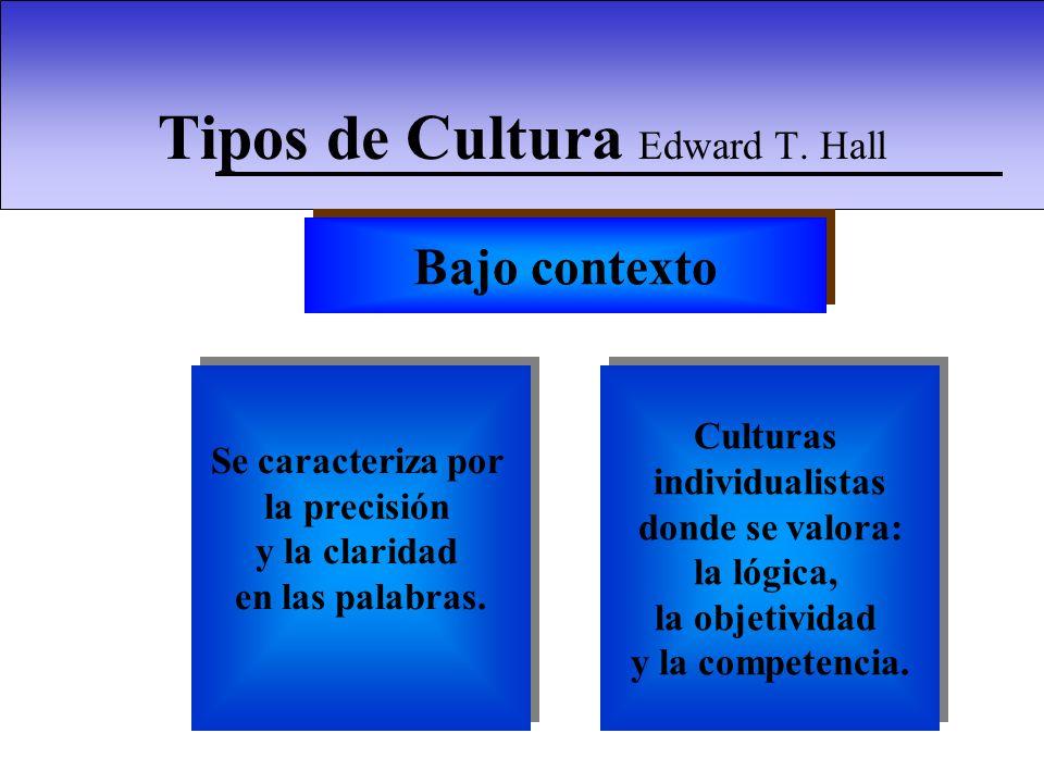 Comunicación Alto contexto Bajo Contexto Indirecta Emotiva Simbólica Se da con el fin de interactuar vs.