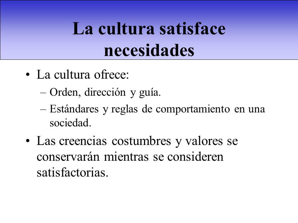 Características de la cultura La cultura es compartida La cultura es dinámica 1)La familia 2)Instituciones educativas 3)Insitutuciones religiosas 4)Medios masivos Debe evolucionar para funcionar y satisfacer los intereses primarios de la sociedad.