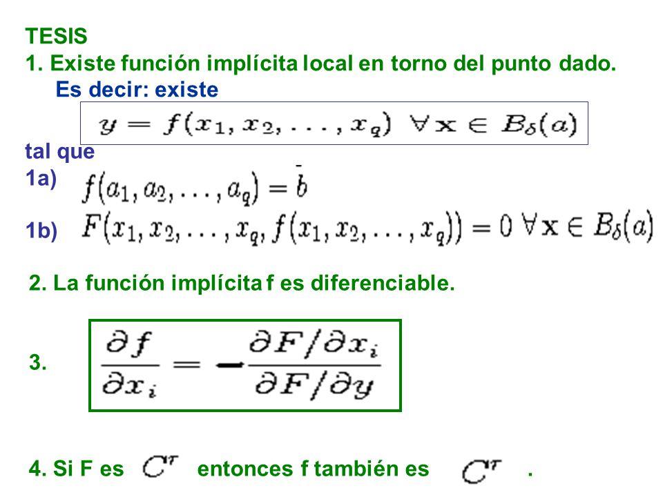 TESIS 1.Existe función implícita local en torno del punto dado. Es decir: existe tal que 1a) 1b) 2. La función implícita f es diferenciable. 3. 4. Si