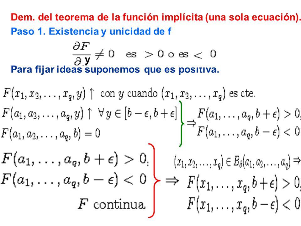 Dem. del teorema de la función implícita (una sola ecuación). Paso 1. Existencia y unicidad de f Para fijar ideas suponemos que es positiva. y