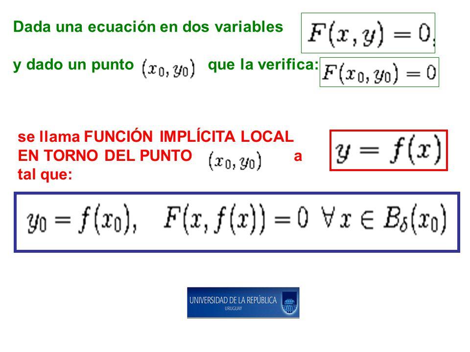 Dada una ecuación en dos variables y dado un punto que la verifica: se llama FUNCIÓN IMPLÍCITA LOCAL EN TORNO DEL PUNTO a tal que: