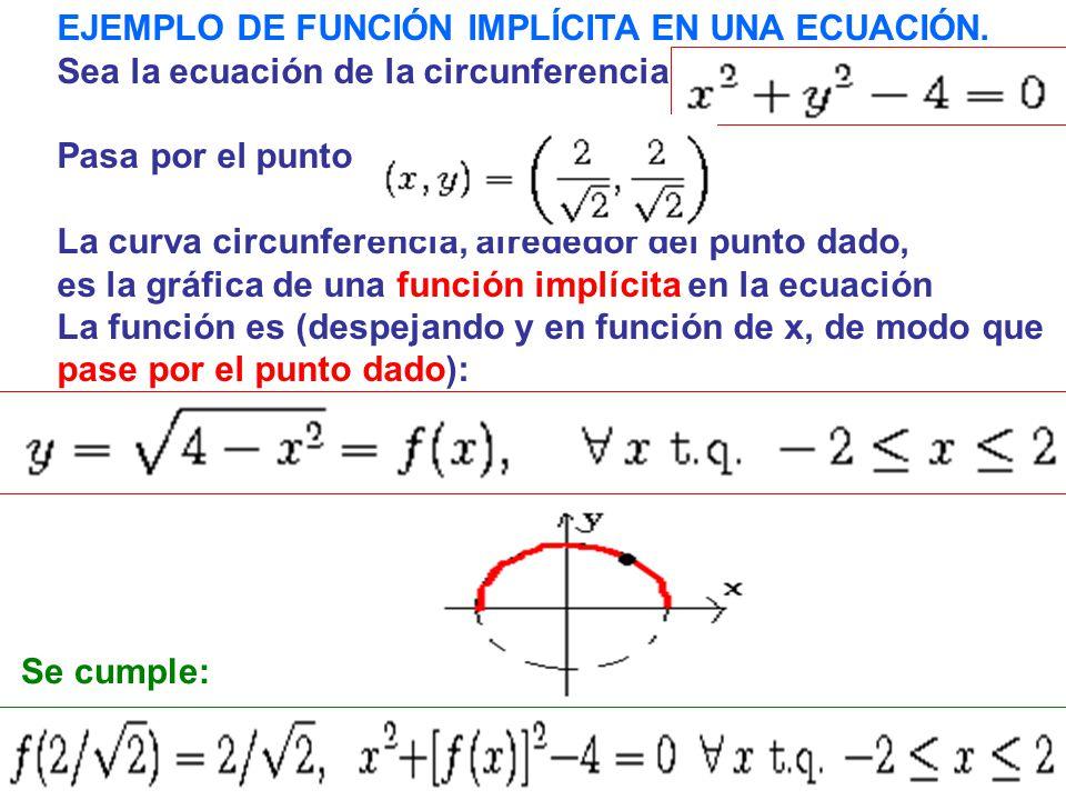 EJEMPLO DE FUNCIÓN IMPLÍCITA EN UNA ECUACIÓN. Sea la ecuación de la circunferencia: Pasa por el punto La curva circunferencia, alrededor del punto dad