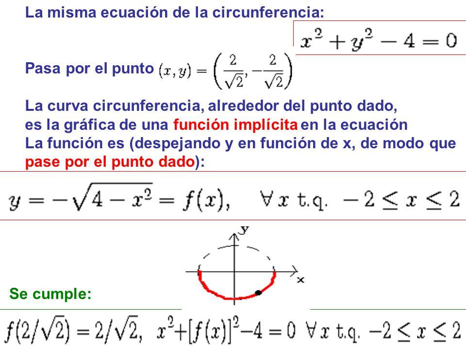 La misma ecuación de la circunferencia: Pasa por el punto La curva circunferencia, alrededor del punto dado, es la gráfica de una función implícita en