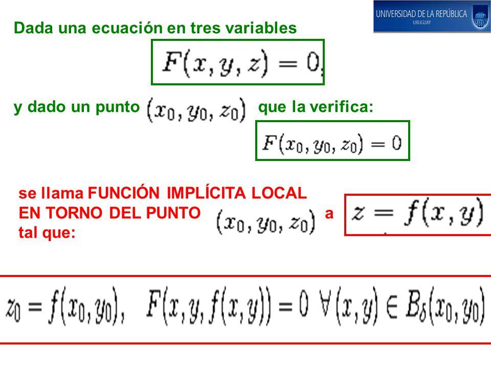 Dada una ecuación en tres variables y dado un punto que la verifica: se llama FUNCIÓN IMPLÍCITA LOCAL EN TORNO DEL PUNTO a tal que: