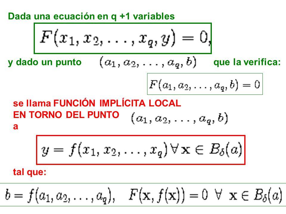Dada una ecuación en q +1 variables y dado un punto que la verifica: se llama FUNCIÓN IMPLÍCITA LOCAL EN TORNO DEL PUNTO a tal que: