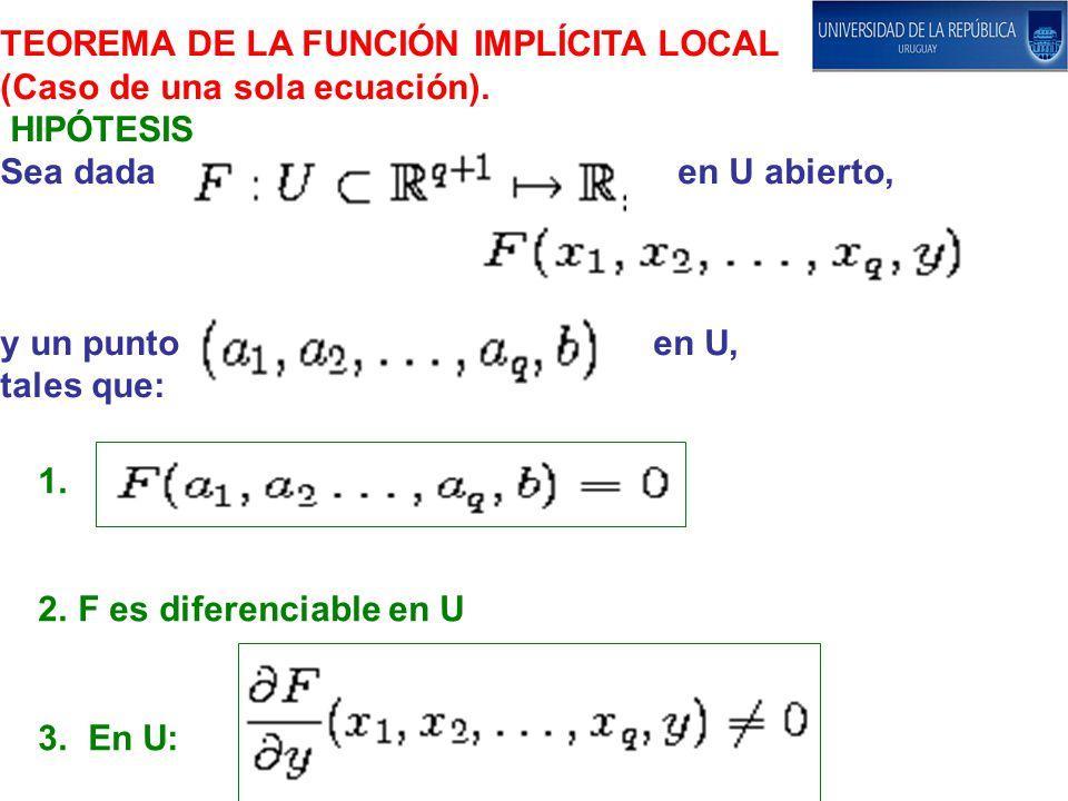 TEOREMA DE LA FUNCIÓN IMPLÍCITA LOCAL (Caso de una sola ecuación). HIPÓTESIS Sea dada en U abierto, y un punto en U, tales que: 1. 2.F es diferenciabl