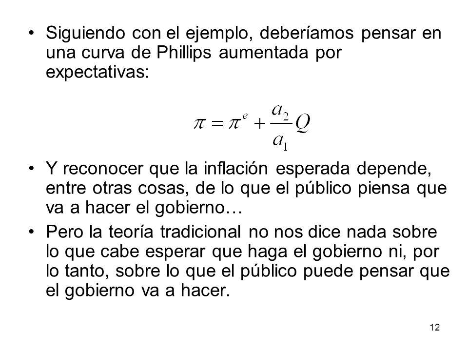 12 Siguiendo con el ejemplo, deberíamos pensar en una curva de Phillips aumentada por expectativas: Y reconocer que la inflación esperada depende, ent