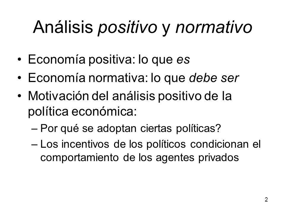 2 Análisis positivo y normativo Economía positiva: lo que es Economía normativa: lo que debe ser Motivación del análisis positivo de la política econó