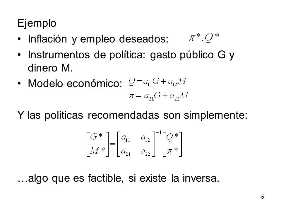 5 Ejemplo Inflación y empleo deseados: Instrumentos de política: gasto público G y dinero M. Modelo económico: Y las políticas recomendadas son simple