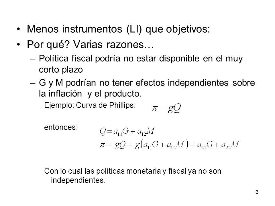 6 Menos instrumentos (LI) que objetivos: Por qué? Varias razones… –Política fiscal podría no estar disponible en el muy corto plazo –G y M podrían no