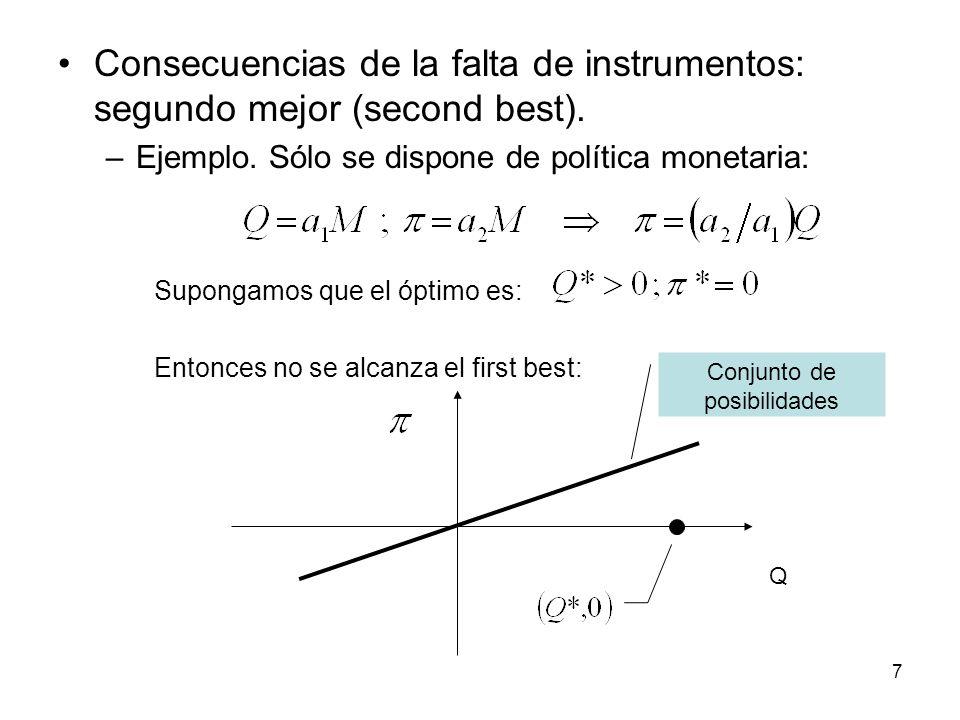 7 Consecuencias de la falta de instrumentos: segundo mejor (second best). –Ejemplo. Sólo se dispone de política monetaria: Supongamos que el óptimo es