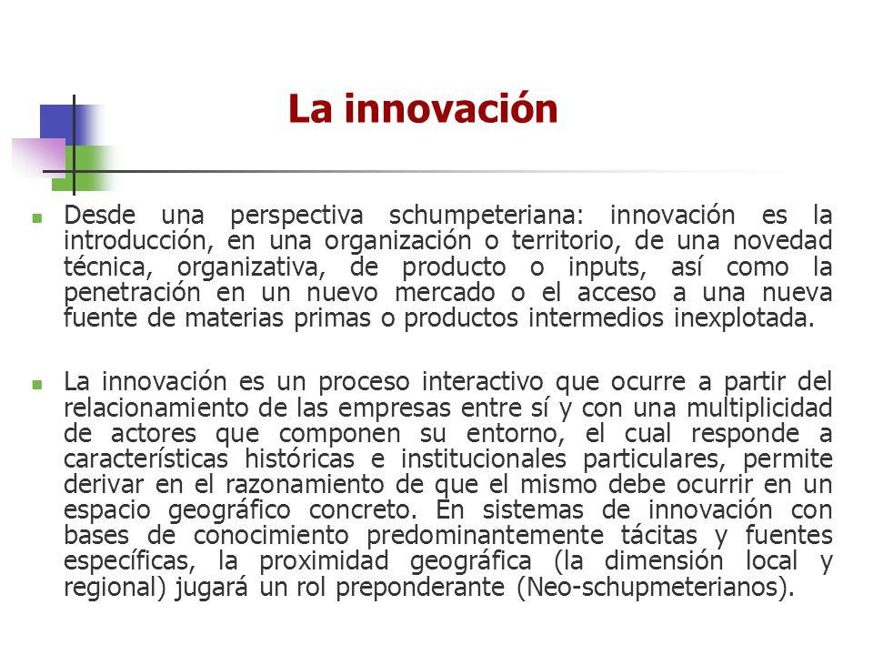 Desde una perspectiva schumpeteriana: innovación es la introducción, en una organización o territorio, de una novedad técnica, organizativa, de produc