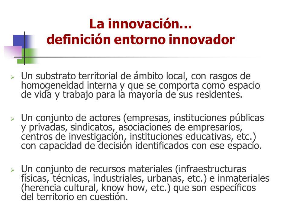 La innovación… definición entorno innovador Un substrato territorial de ámbito local, con rasgos de homogeneidad interna y que se comporta como espaci